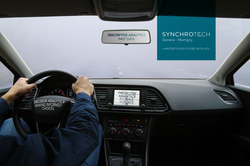 Synchrotech, Using rear view mirrors