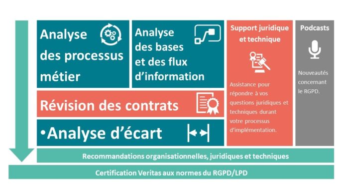 LPD - RGPS01 (2)