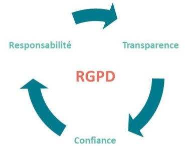 LPD - RGPS02 (2)